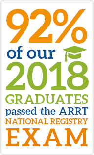 92% of graduates passed the AART